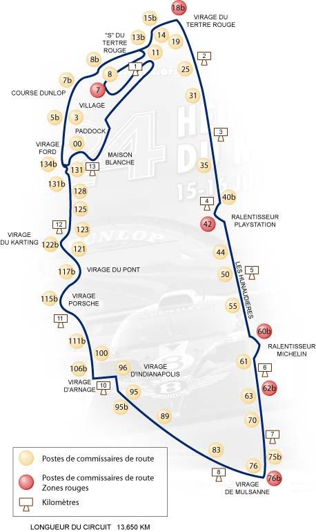 2013 Le Mans (map with distances)